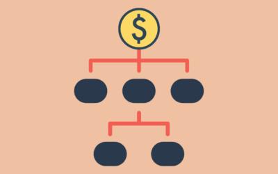 ¿Como ordenar  mis costos para saber cuanto cobrar?